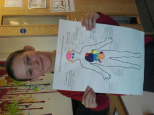 As part of our 'Alive and Kicking' topic we have been learning about the role, function and location of some of the different organs in the human body. We used modelling clay to demonstrate the correct size and location of the